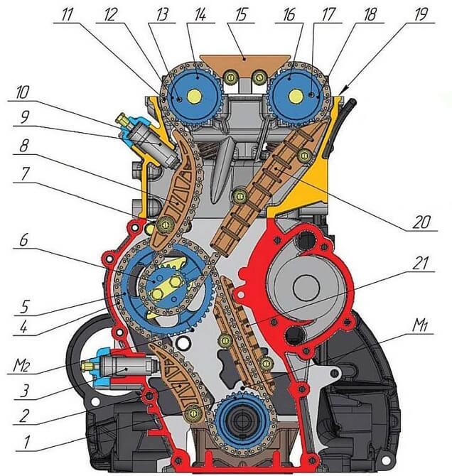 Схема ГРМ ЗМЗ 409