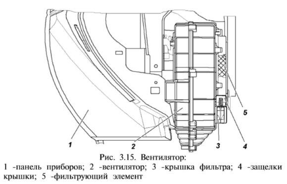 Схема устройства климатической установки