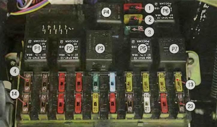 Коробка электропредохранителей внутри салона