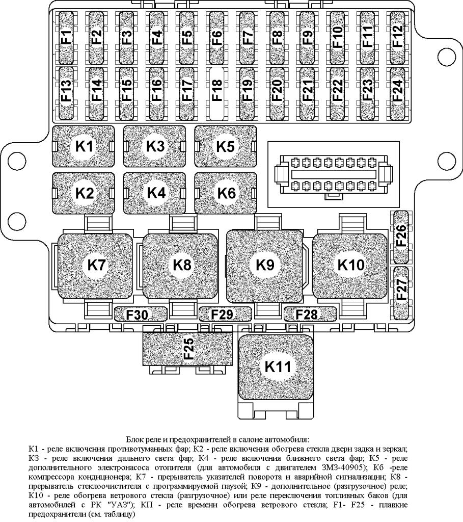 Схема коробки салона до 2011 года